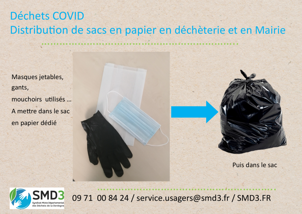 distribution sacs papier